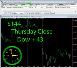 1stats930-May-30-19-300x264 Thursday May 30, 2019, Today Stock Market