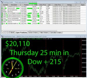 30-min-in-copy-300x268 Thursday May 16, 2019, Today Stock Market