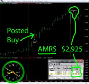 AMRS-1-300x283 Monday May 6, 2019, Today Stock Market