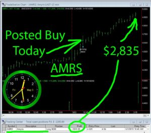 AMRS-300x263 Friday May 3, 2019, Today Stock Market