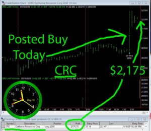 CRC-300x260 Thursday May 16, 2019, Today Stock Market