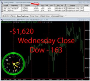 STATS-5-1-19-300x271 Wednesday May 1, 2019, Today Stock Market