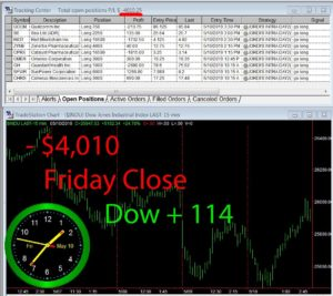 STATS-5-10-19-300x267 Friday May 10, 2019, Today Stock Market