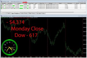 STATS-5-13-19-300x201 Monday May 13, 2019, Today Stock Market