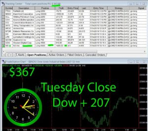 STATS-5-14-19-300x265 Tuesday May 14, 2019, Today Stock Market