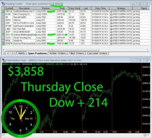 STATS-5-16-19-300x274 Thursday May 16, 2019, Today Stock Market