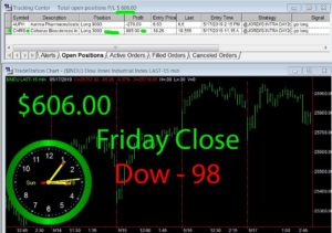 STATS-5-17-19-300x211 Friday May 17, 2019, Today Stock Market