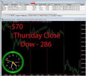 STATS-5-23-19-300x266 Thursday May 23, 2019, Today Stock Market