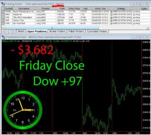 STATS-5-24-19-300x269 Friday May 24, 2019, Today Stock Market