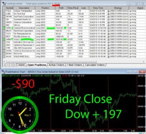 STATS-5-3-19-300x275 Friday May 3, 2019, Today Stock Market
