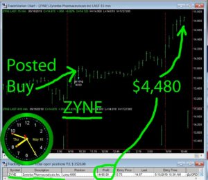 ZYNE-300x261 Thursday May 16, 2019, Today Stock Market