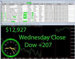1stats930-June-5-19-300x238 Wednesday June 5, 2019, Today Stock Market