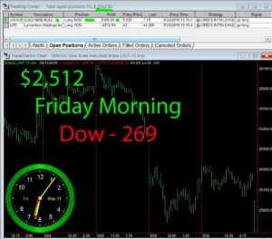 1stats930-May-31-19-300x264 Friday May 31, 2019, Today Stock Market
