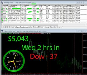 2-hours-in-300x257 Wednesday June 12, 2019 , Today Stock Market