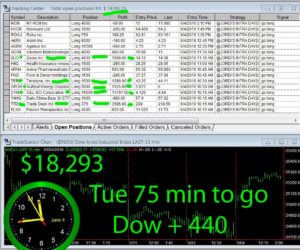 90-min-TOGO-1-300x250 Tuesday June 4, 2019, Today Stock Market