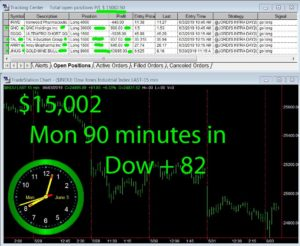 90-min-in-300x246 Monday June 3, 2019, Today Stock Market