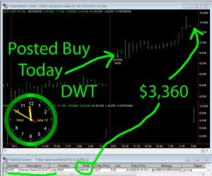 DWT-1-300x249 Wednesday June 12, 2019 , Today Stock Market