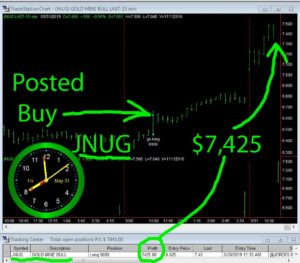 JNUG-300x263 Friday May 31, 2019, Today Stock Market