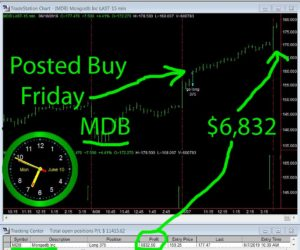 MDB-300x250 Monday June 10, 2019, Today Stock Market