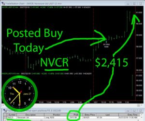NVCR-300x250 Thursday June 27, 2019, Today Stock Market
