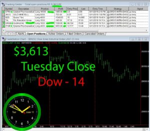 STATS-6-11-19-300x261 Tuesday June 11, 2019, Today Stock Market
