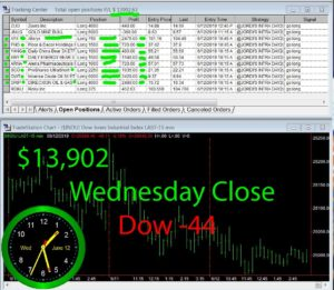 STATS-6-12-19-300x261 Wednesday June 12, 2019 , Today Stock Market