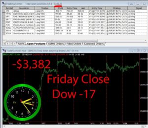 STATS-6-14-19-300x261 Friday June 14, 2019, Today Stock Market