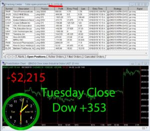 STATS-6-18-19-300x263 Tuesday June 18, 2019, Today Stock Market