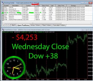 STATS-6-19-19-300x262 Wednesday June 19, 2019, Today Stock Market