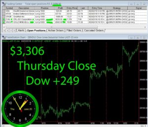 STATS-6-20-19-300x259 Thursday June 20, 2019, Today Stock Market