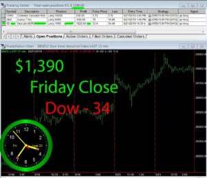 STATS-6-21-19-300x259 Friday June 21, 2019, Today Stock Market