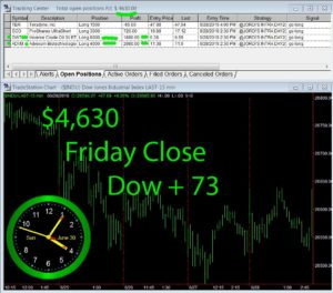 STATS-6-28-19-1-300x264 Friday June 28, 2019, Today Stock Market