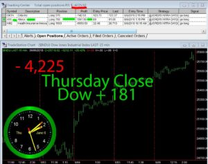 STATS-6-6-19-300x237 Thursday June 6, 2019, Today Stock Market