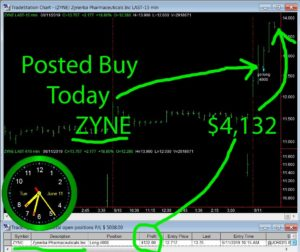 ZYNE-300x252 Tuesday June 11, 2019, Today Stock Market