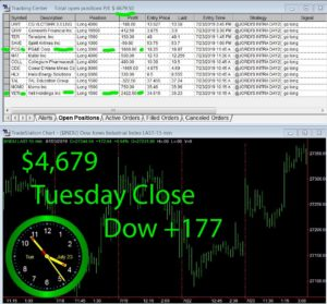 1stats930-JULY-23-19-300x279 Tuesday July 23, 2019, Today Stock Market