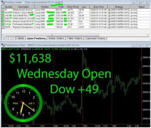 1stats930-JULY-3-19-300x254 Wednesday July 03, 2019, Today Stock Market