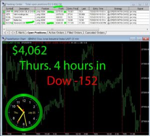 4-hours-in-1-300x272 Thursday July 25, 2019, Today Stock Market