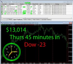 45-min-in-300x261 Thursday July 18, 2019, Today Stock Market