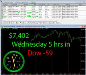 5-hours-in-300x262 Wednesday July 17, 2019, Today Stock Market