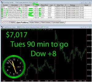 90-min-TOGO-300x266 Tuesday July 02, 2019, Today Stock Market