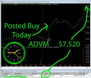ADVM-300x259 Monday July 08, 2019, Today Stock Market