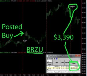 BRZU-1-300x262 Thursday July 11, 2019, Today Stock Market