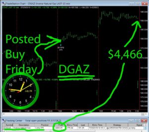 DGAZ-2-300x266 Monday July 29, 2019, Today Stock Market