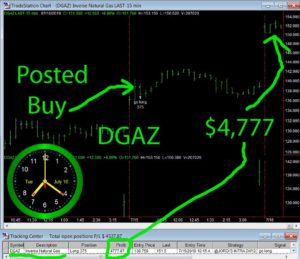 DGAZ-300x259 Tuesday July 16, 2019, Today Stock Market