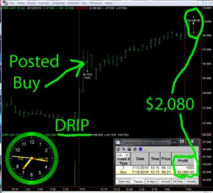 DRIP-1-300x272 Tuesday July 16, 2019, Today Stock Market