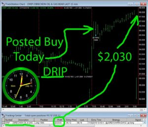 DRIP-300x258 Monday July 15, 2019, Today Stock Market