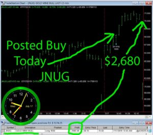 JNUG-1-300x264 Wednesday July 17, 2019, Today Stock Market