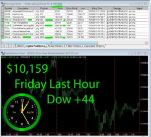 LAST-HOUR-2-300x271 Friday July 26, 2019, Today Stock Market