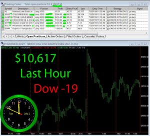 LAST-HOUR-300x273 Tuesday July 02, 2019, Today Stock Market