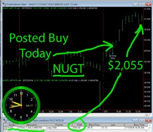 NUGT-2-300x260 Wednesday July 17, 2019, Today Stock Market
